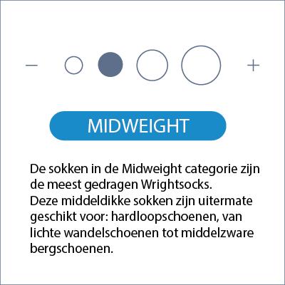 Midweight - middeldik